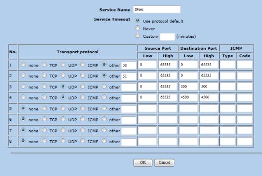 IPSec service definition